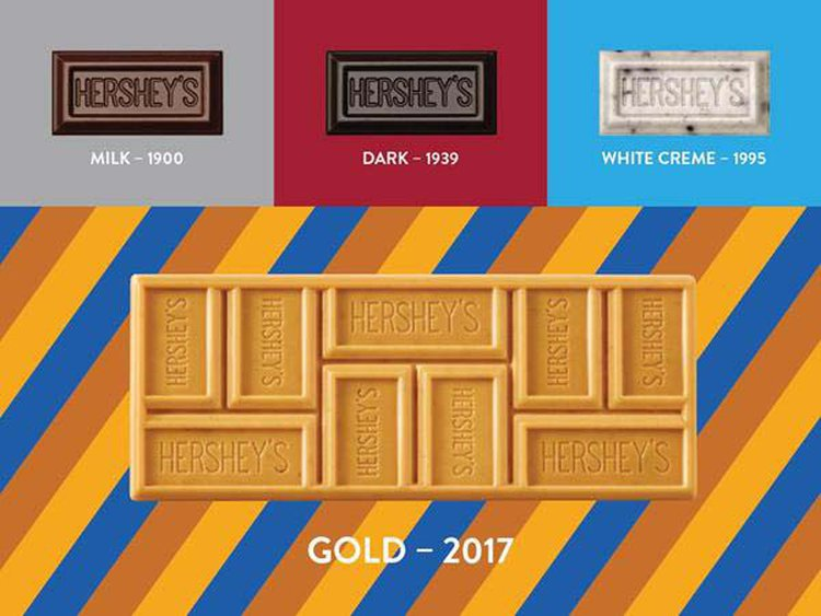 Hershey's Is Betting That Its Newest Flavor Profile Will Have Consumers Going for the 'Gold'